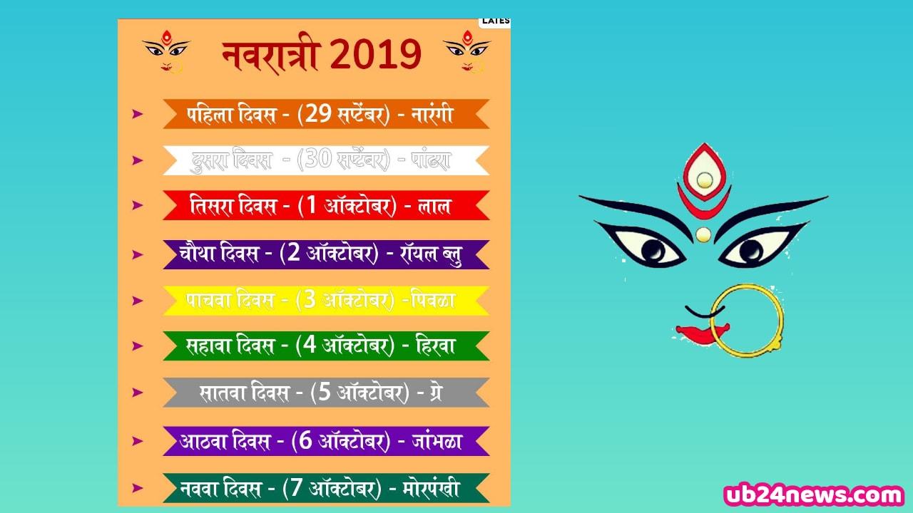 navratri colours 2019 images