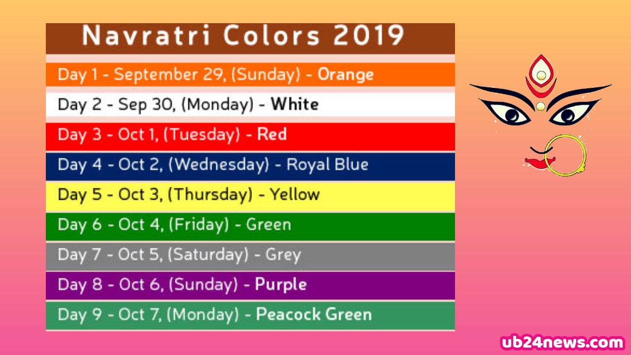 Navratri Colours 2019